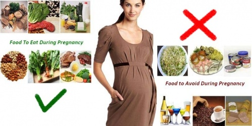 foods not to eat when you are pregnant